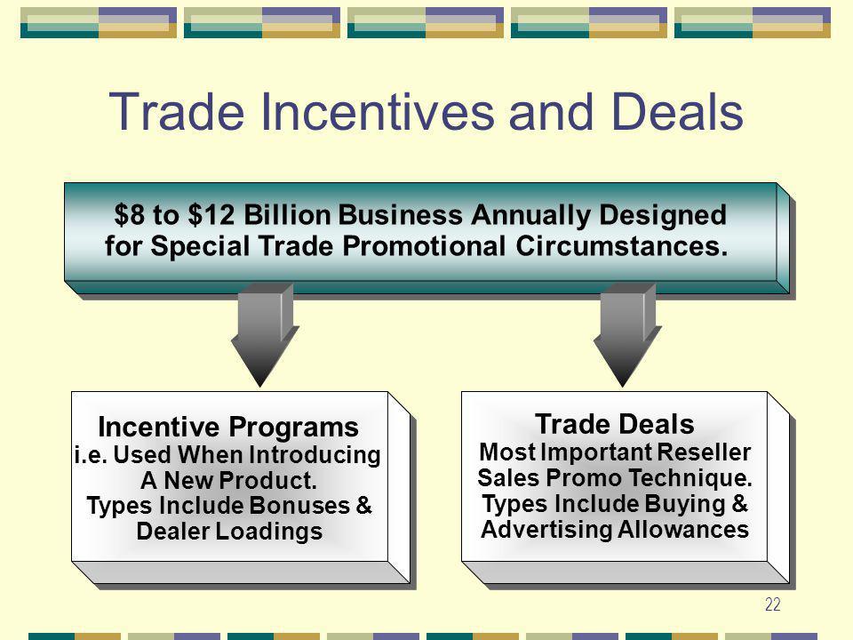 Trade Incentives and Deals
