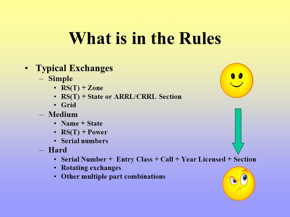 What is in the Rules Typical Exchanges Simple Medium Hard RS(T) + Zone