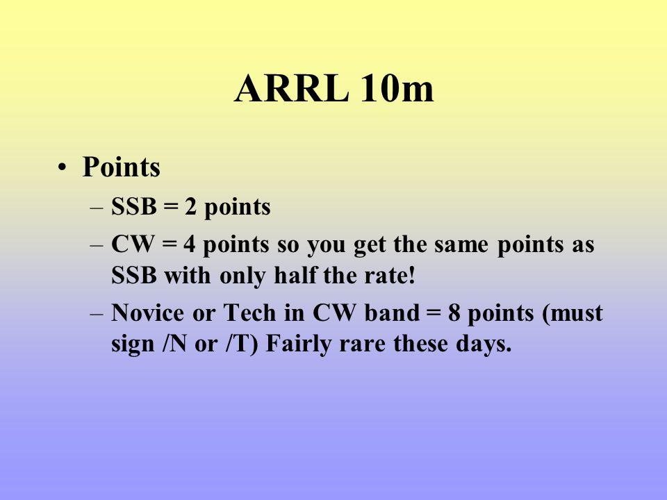 ARRL 10m Points SSB = 2 points