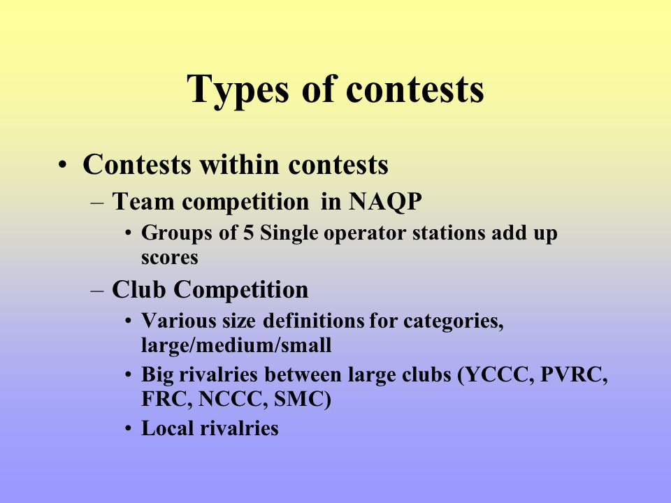 Types of contests Contests within contests Team competition in NAQP