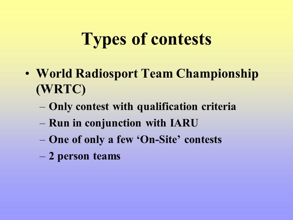 Types of contests World Radiosport Team Championship (WRTC)