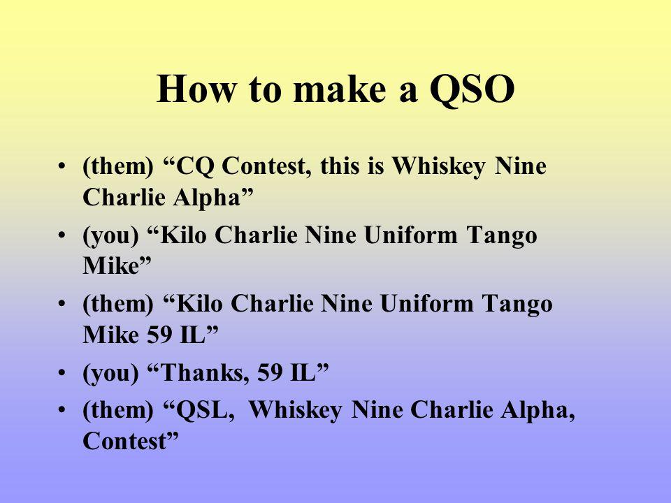How to make a QSO (them) CQ Contest, this is Whiskey Nine Charlie Alpha (you) Kilo Charlie Nine Uniform Tango Mike