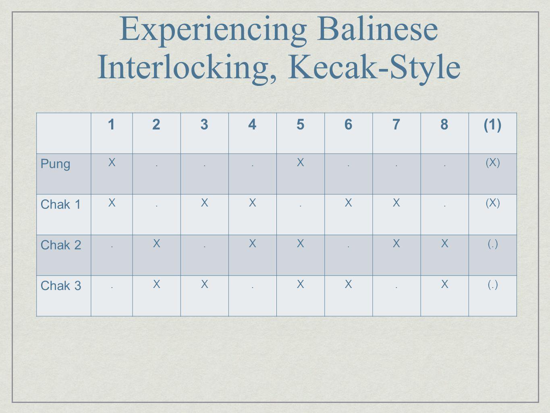 Experiencing Balinese Interlocking, Kecak-Style