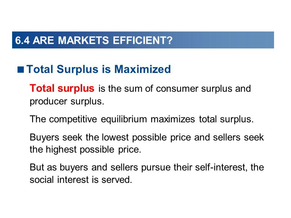 Total Surplus is Maximized
