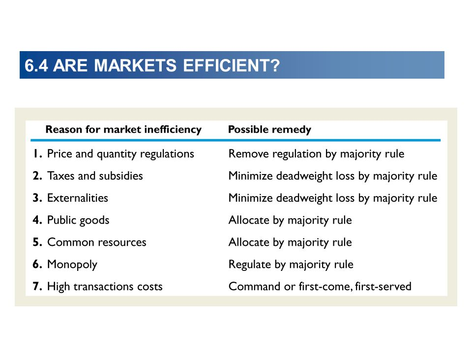6.4 ARE MARKETS EFFICIENT