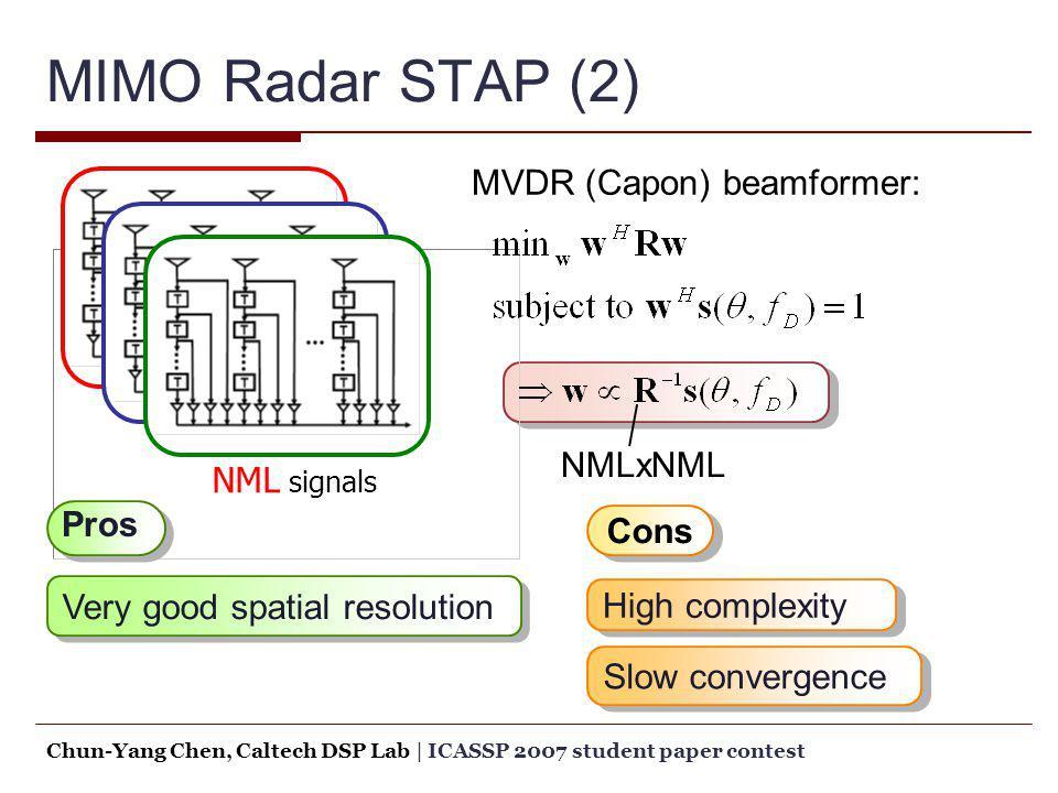 MIMO Radar STAP (2) MVDR (Capon) beamformer: NMLxNML NML signals Pros