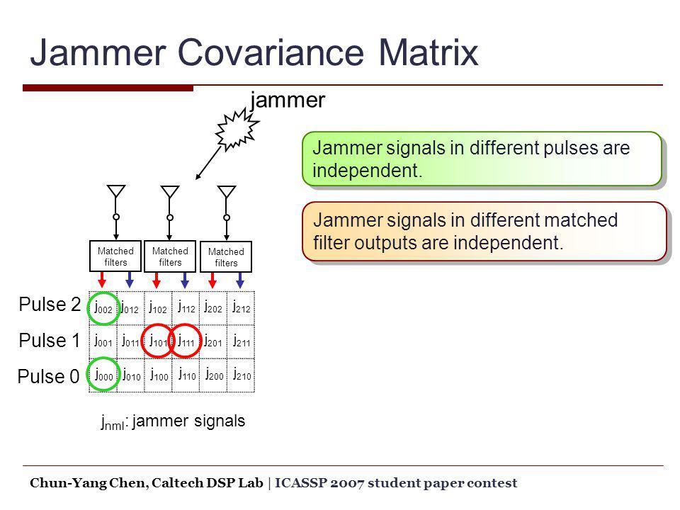 Jammer Covariance Matrix