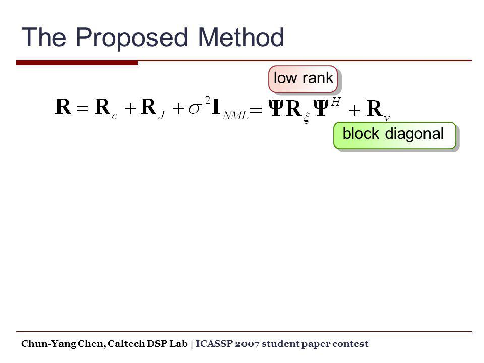The Proposed Method low rank block diagonal