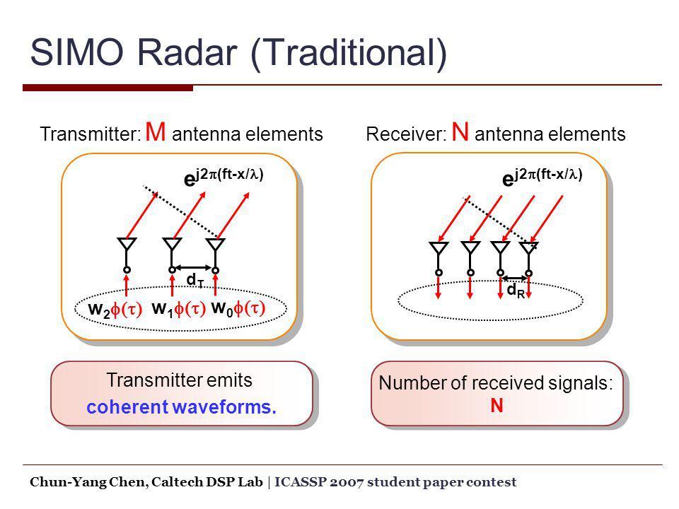 SIMO Radar (Traditional)