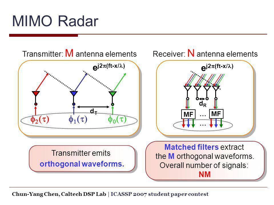 MIMO Radar ej2p(ft-x/l) ej2p(ft-x/l) f2(t) f1(t) f0(t)