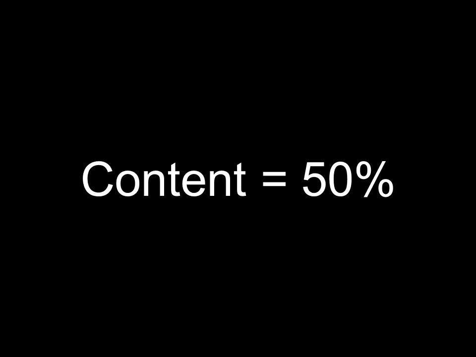 Content = 50% SPEECH DEVELOPMENT Structure Opening, Support material