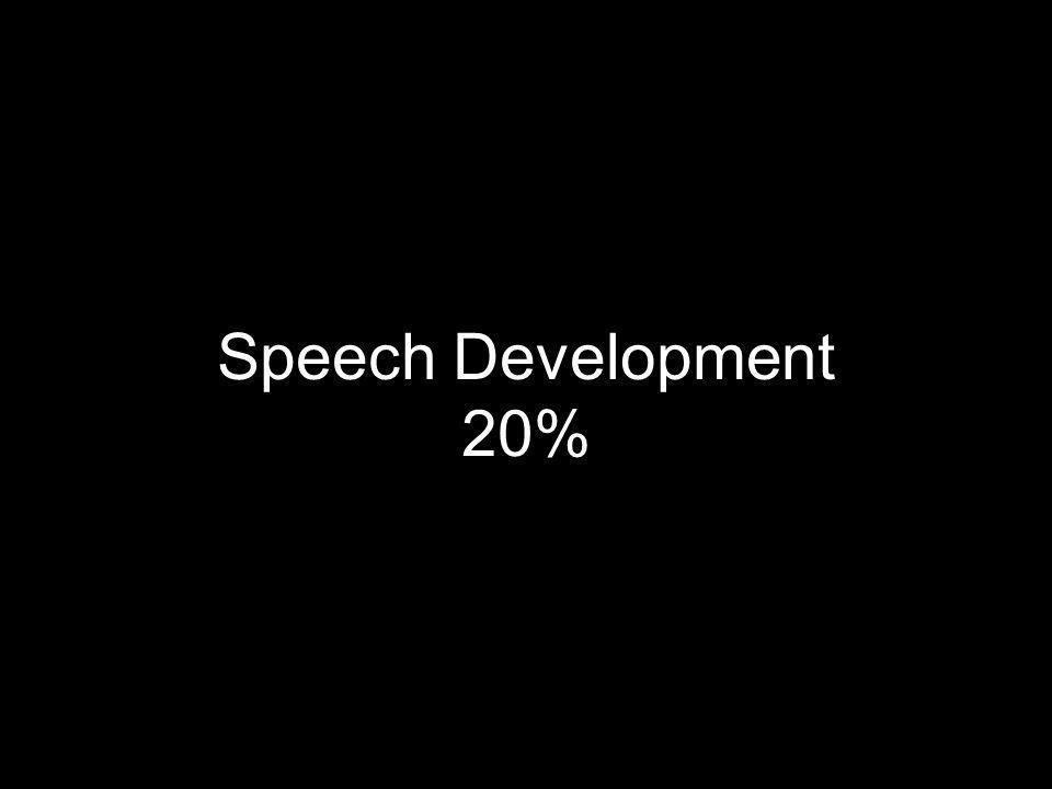 Speech Development 20% SPEECH DEVELOPMENT Structure Opening
