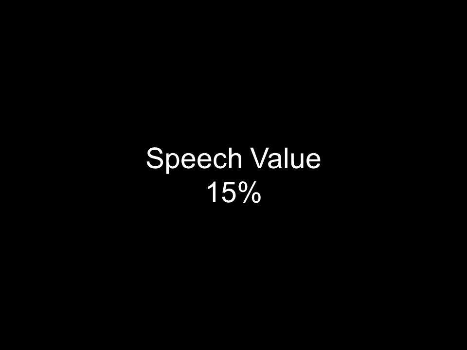 Speech Value 15% SPEECH VALUE Ideas logic Original thought