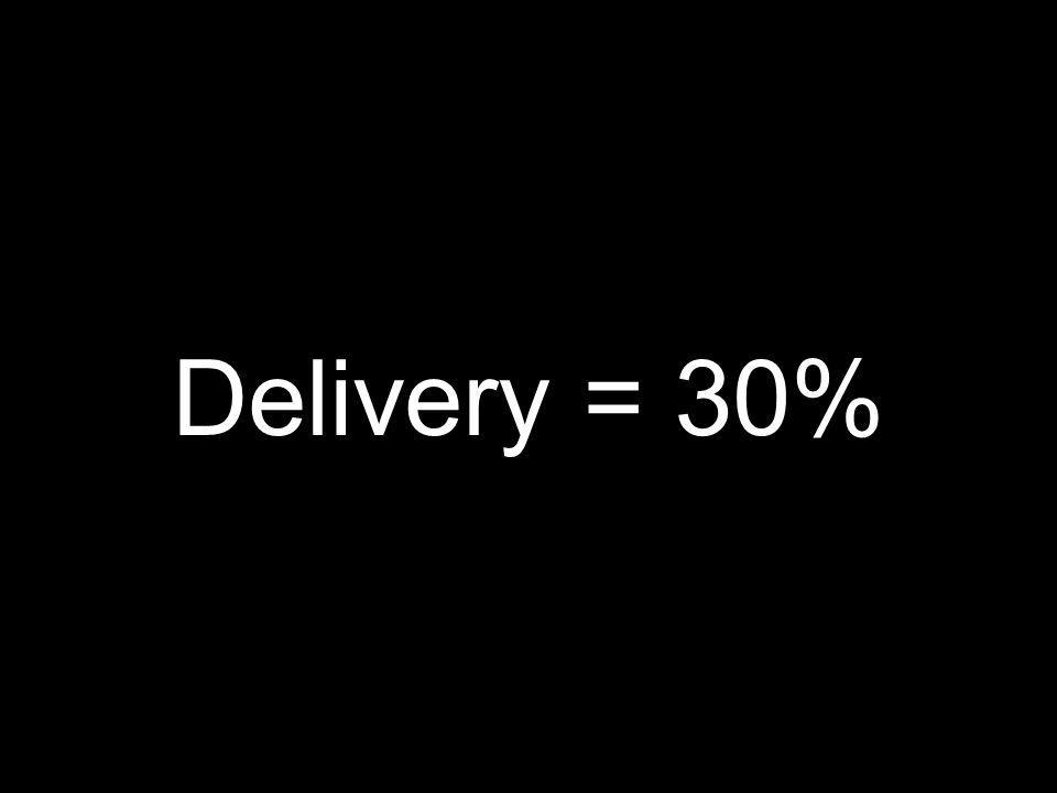 Delivery = 30% PHYSICAL Appearance Body language VOICE Flexibility