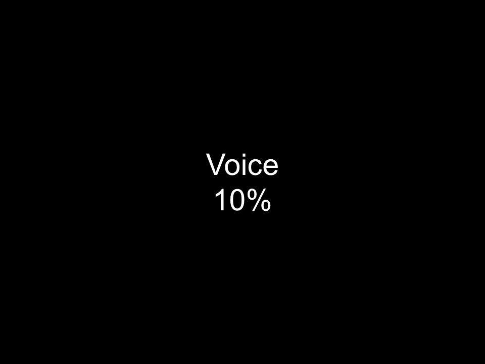Voice 10% VOICE Flexibility Volume