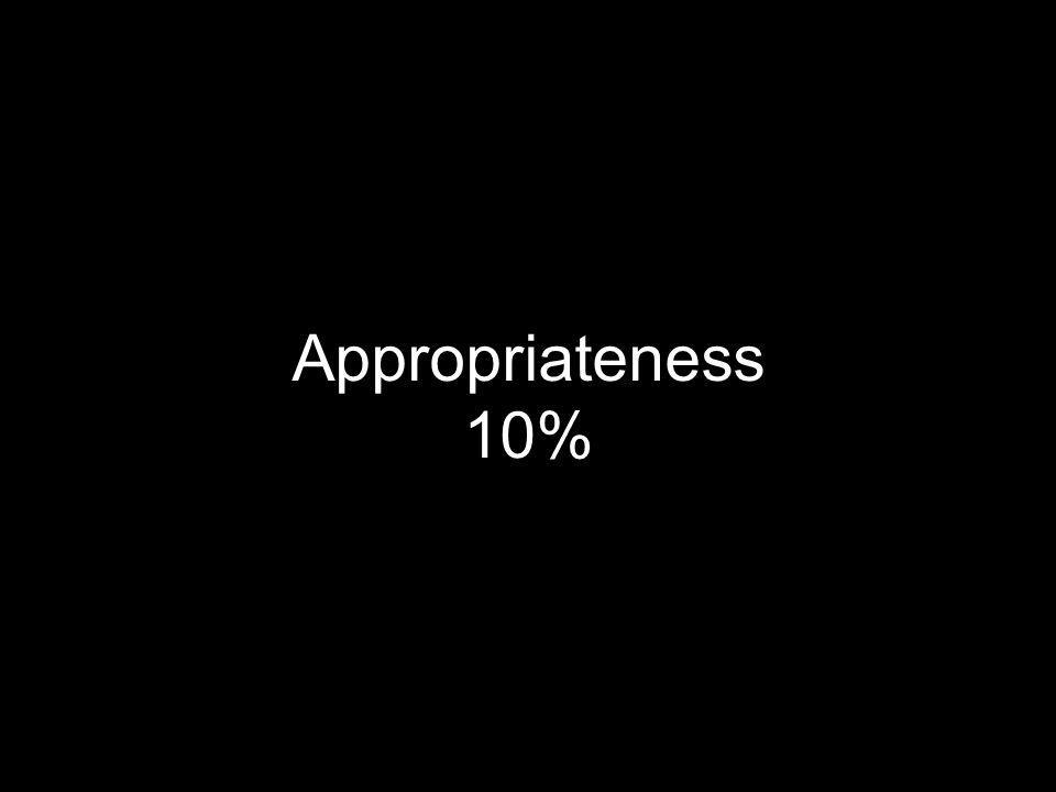 Appropriateness 10% APPROPRIATENESS to speech purpose and audience