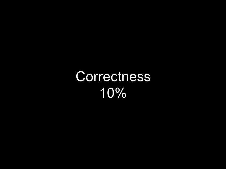 Correctness 10% CORRECTNESS Grammar Pronunciation Word selection