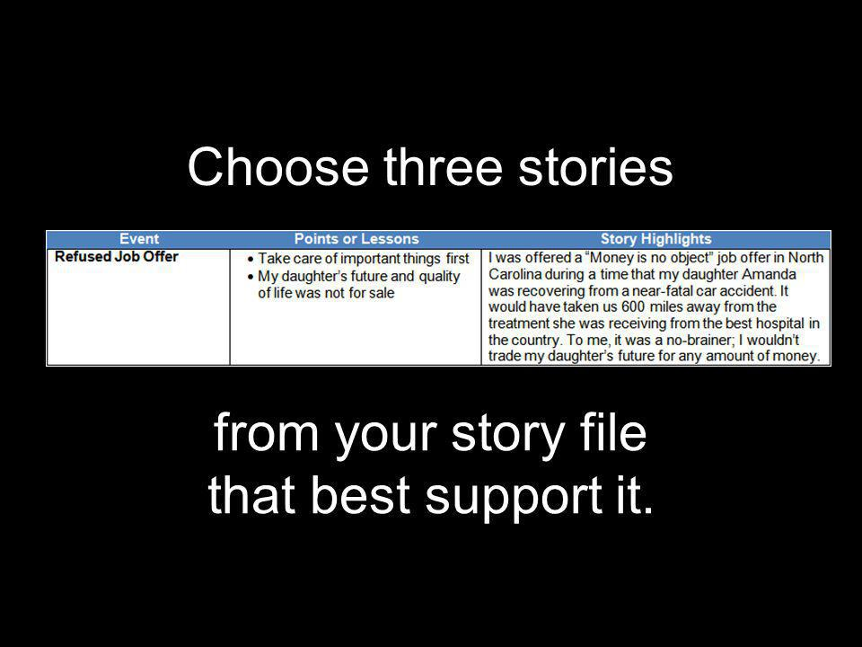 Choose three stories from your story file that best support it.
