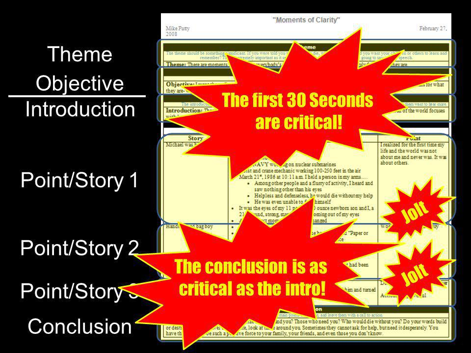 Theme Objective Introduction Point/Story 1 Point/Story 2 Point/Story 3