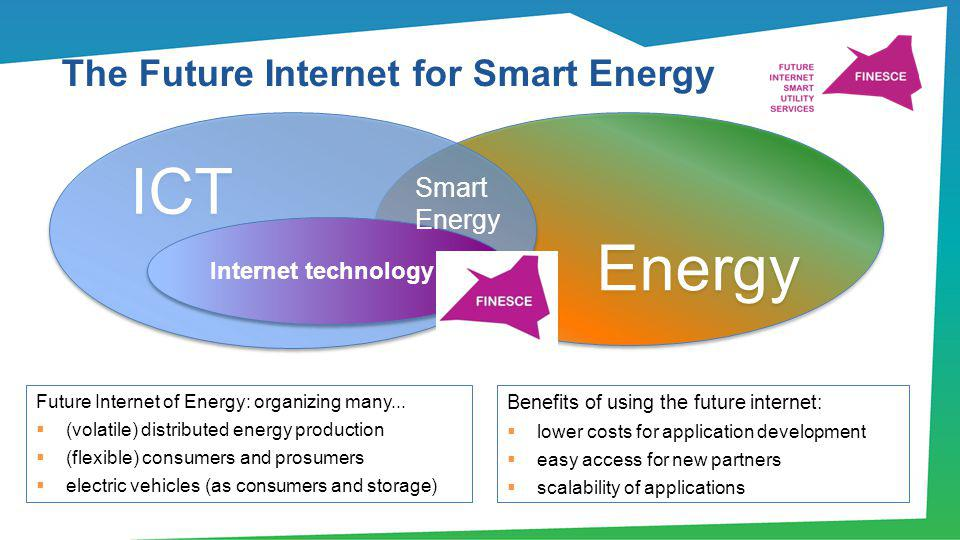 The Future Internet for Smart Energy
