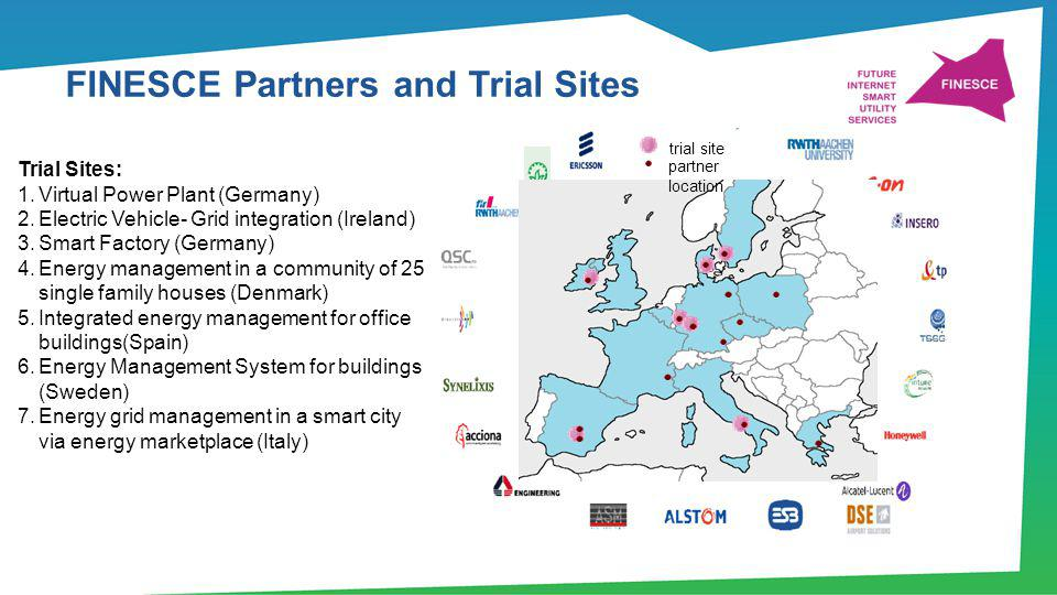 FINESCE Partners and Trial Sites