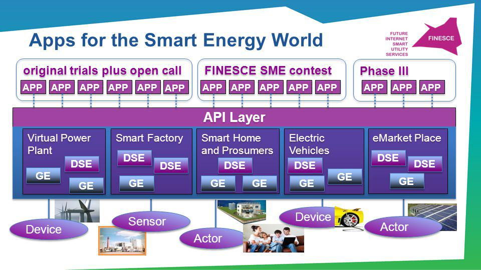 Apps for the Smart Energy World