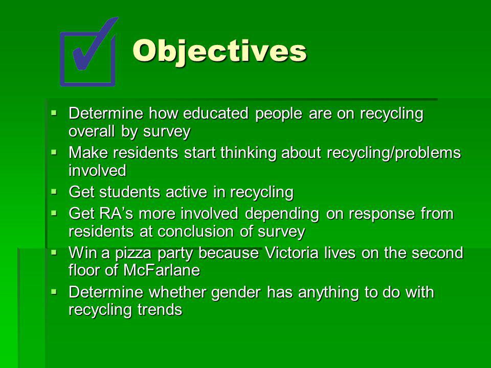 Objectives Determine how educated people are on recycling overall by survey. Make residents start thinking about recycling/problems involved.