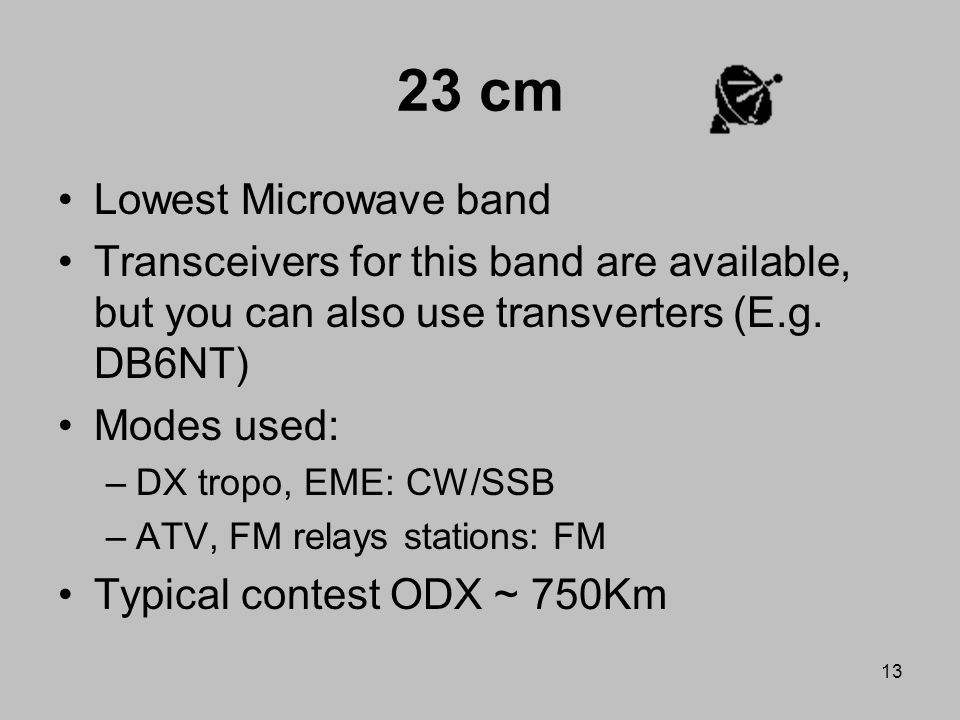 23 cm Lowest Microwave band