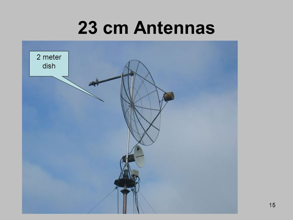 23 cm Antennas 2 meter dish yagi Loop yagi