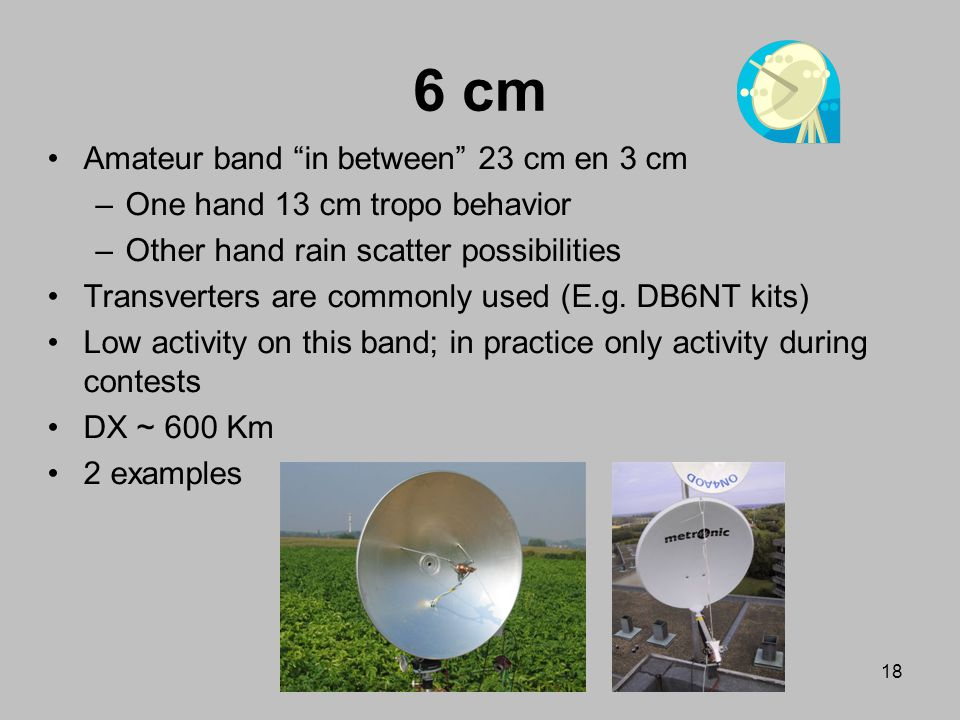 6 cm Amateur band in between 23 cm en 3 cm