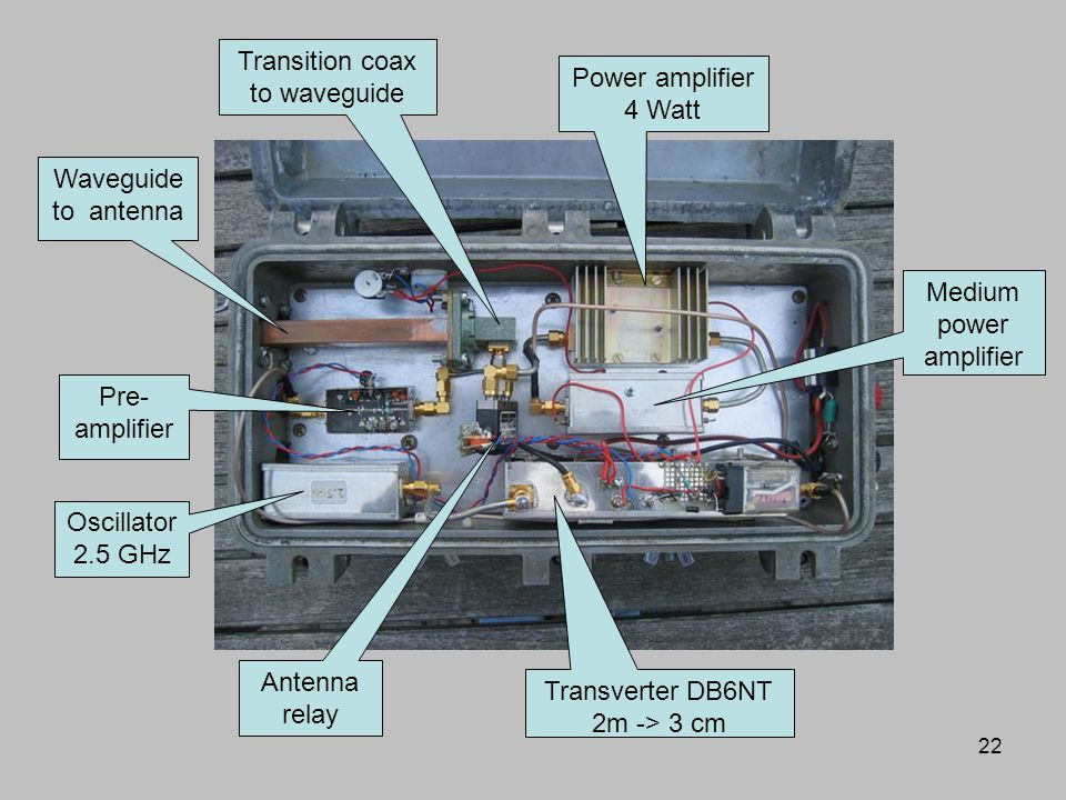 Transition coax to waveguide Power amplifier 4 Watt