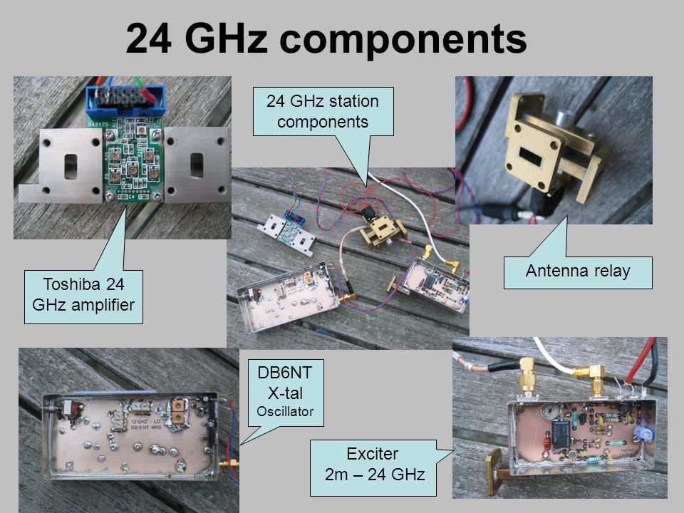 24 GHz station components