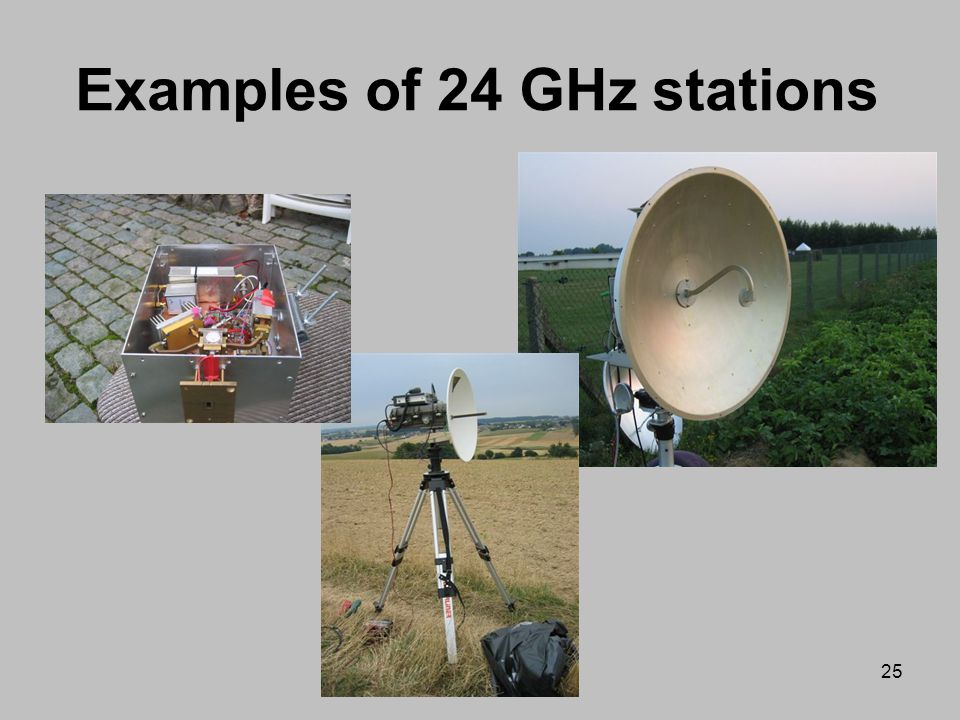 Examples of 24 GHz stations