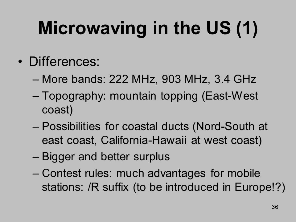 Microwaving in the US (1)