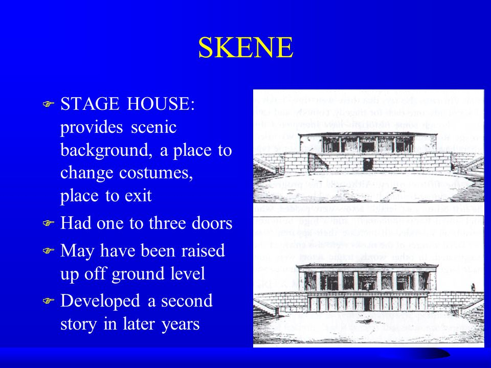 SKENE STAGE HOUSE: provides scenic background, a place to change costumes, place to exit. Had one to three doors.
