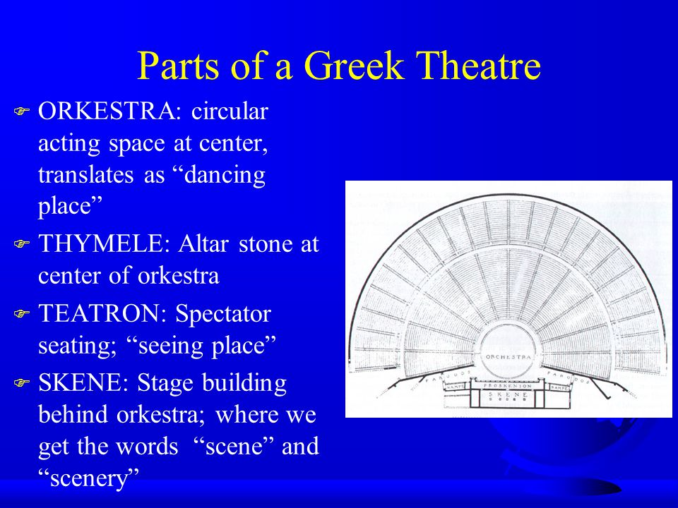 Parts of a Greek Theatre
