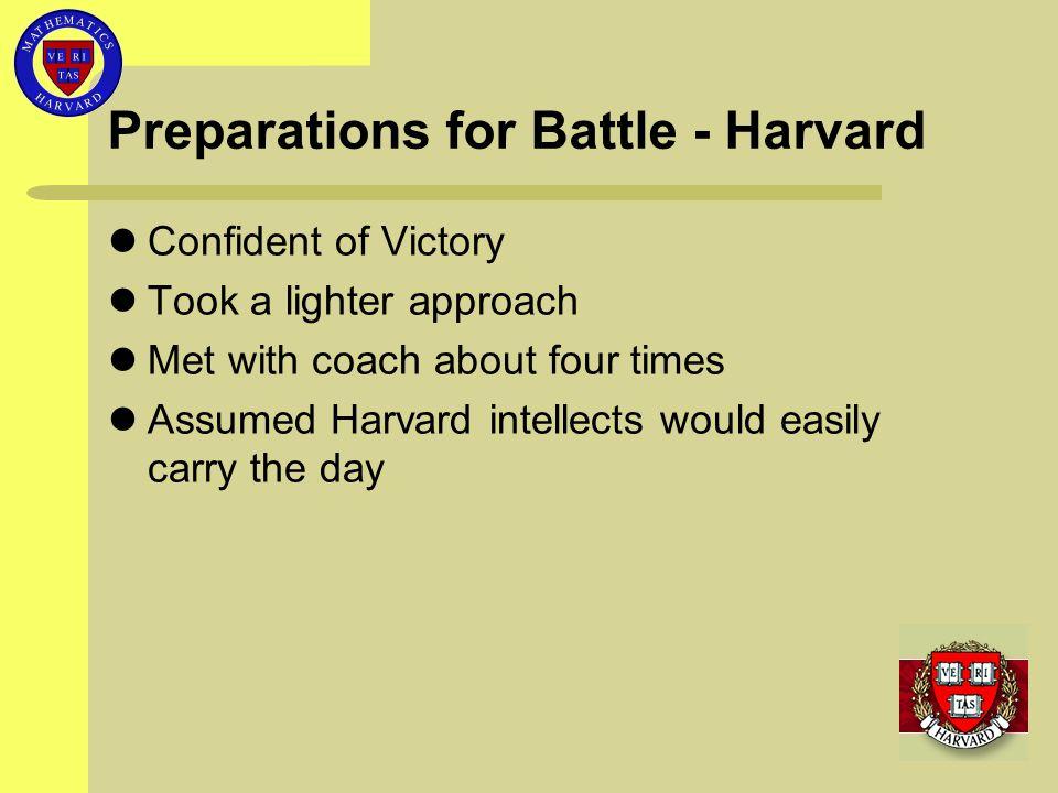 Preparations for Battle - Harvard