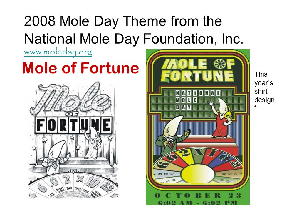 2008 Mole Day Theme from the National Mole Day Foundation, Inc. www