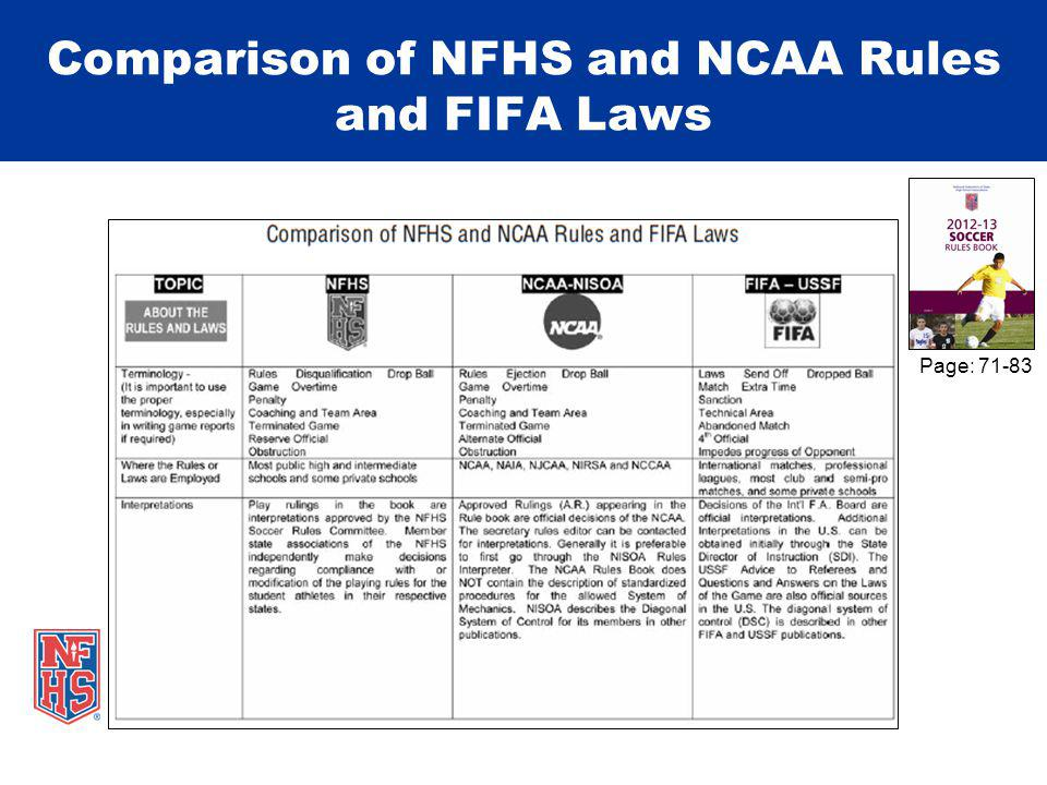 Comparison of NFHS and NCAA Rules and FIFA Laws