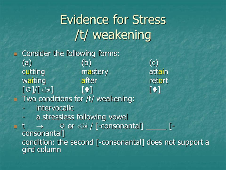 Evidence for Stress /t/ weakening