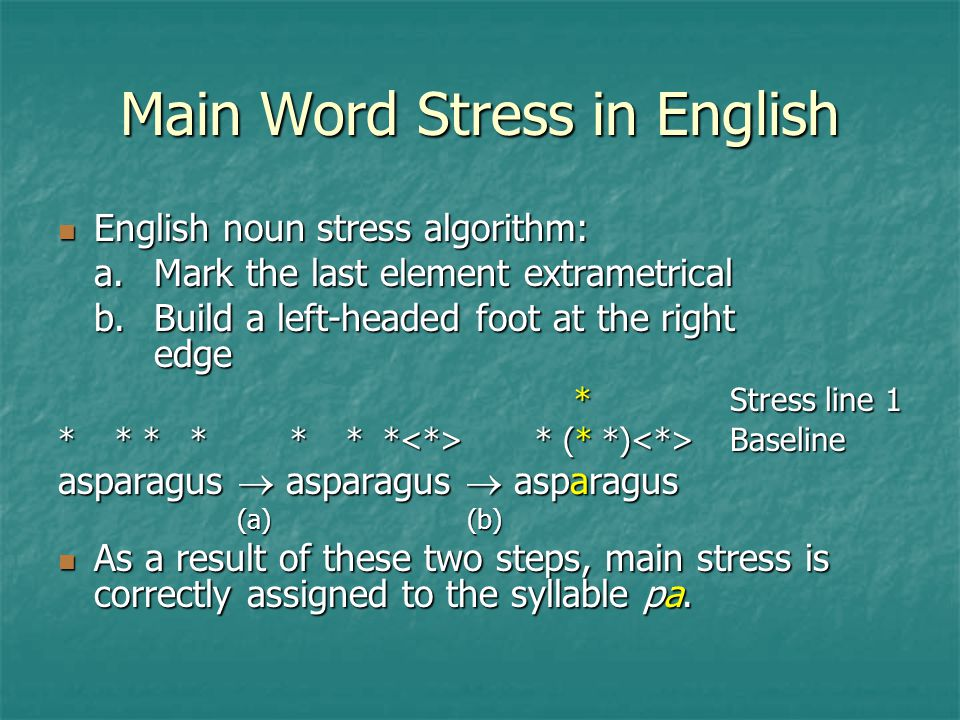 Main Word Stress in English