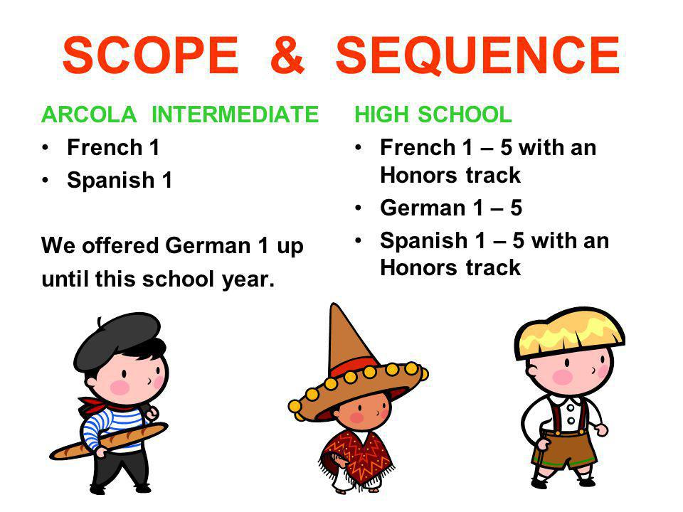 SCOPE & SEQUENCE ARCOLA INTERMEDIATE French 1 Spanish 1