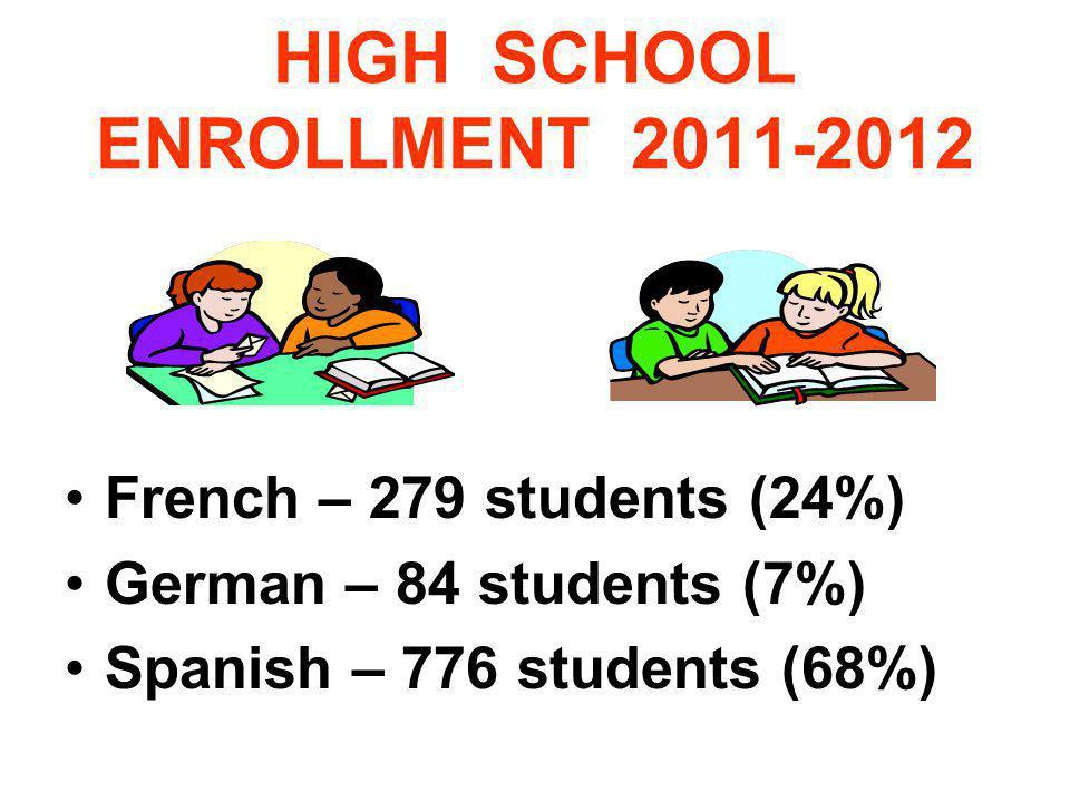 HIGH SCHOOL ENROLLMENT 2011-2012