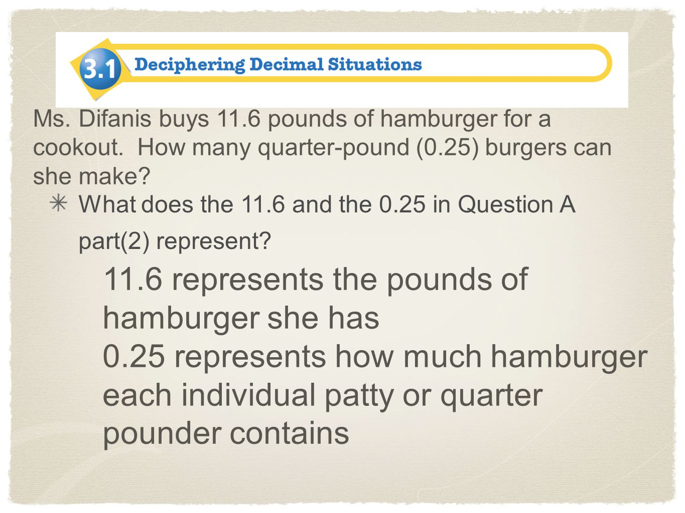 11.6 represents the pounds of hamburger she has