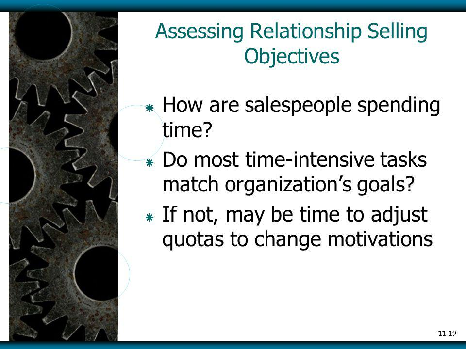 Assessing Relationship Selling Objectives
