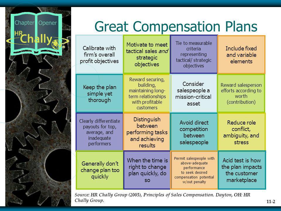 Great Compensation Plans