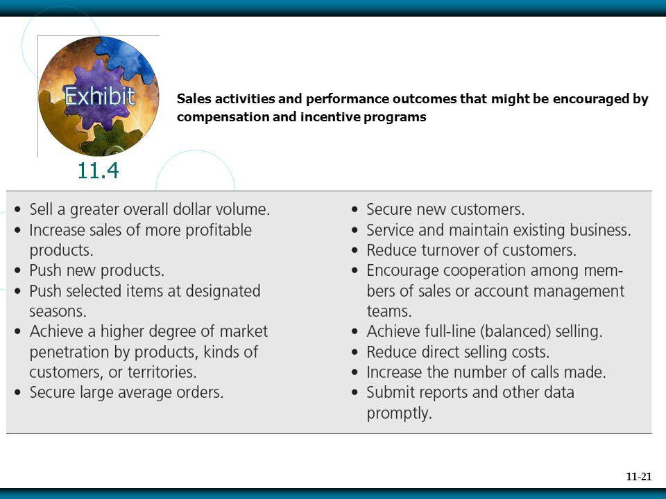 Sales activities and performance outcomes that might be encouraged by
