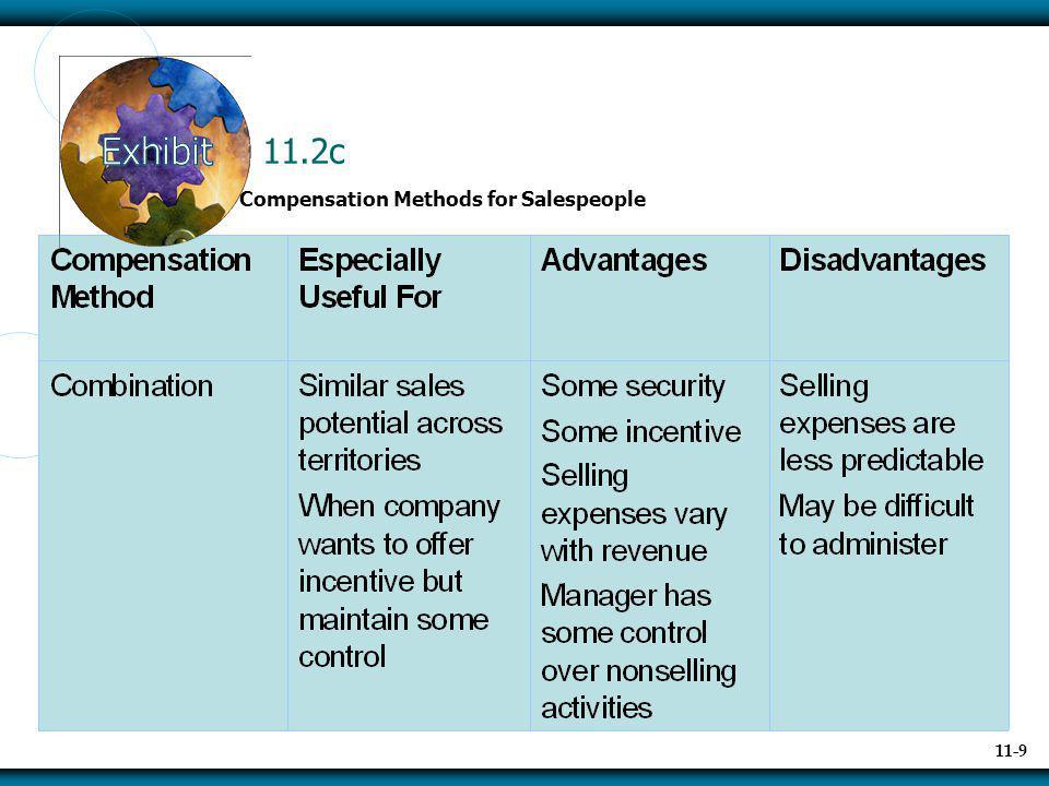 11.2c Compensation Methods for Salespeople