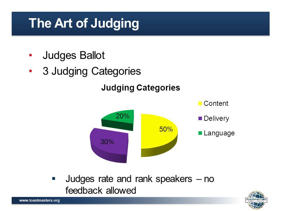 The Art of Judging Judges Ballot 3 Judging Categories