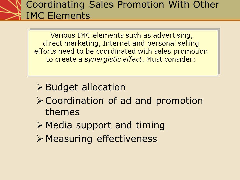 Coordinating Sales Promotion With Other IMC Elements